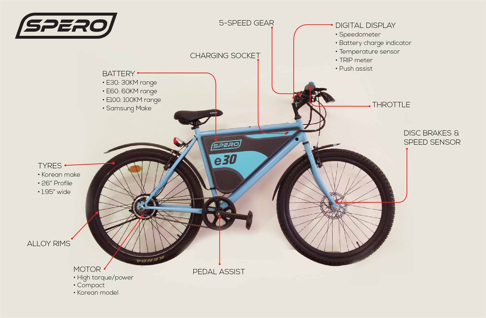 Faceinews Com India S First Crowdfunded Electric Bike From