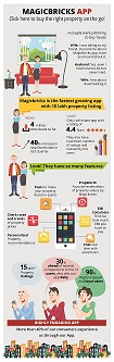 Mobile App Infographics final