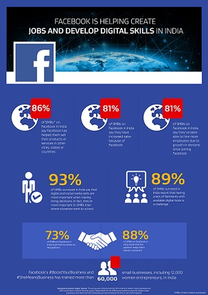 Fb-infographics