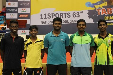 Tamilnadu U_19 Boys
