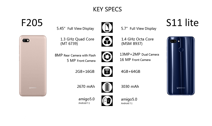 Key Specs_F205 and S11 Lite