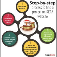 Step-by Step propcess to fine a project on UP RERA website_21st Sep_Preeti-01_PAN India-01